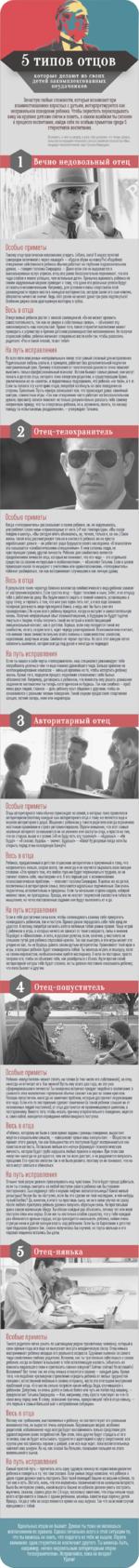 5 типов отцов которые делают из своих детей закомплексованных неудачников Зачастую любые сложности, которые возникают при взаимоотношениях взрослых с детьми, интерпретируются как неправильное поведение ребенка. Чтобы перестать перекладывать вину на хрупкие детские плечи и понять, к каким ошибкам
