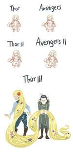 Thor И Avengers И TW II/