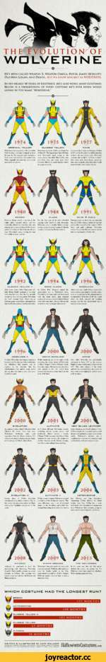 "THE EVOLUTION^OF WOLVERINE IN HIS NEARLY 40 YEARS OF EXISTENCE, HE'S ALSO WORN MANY COST1 IMPS r;^ss?5Kur ""si = ORIGINAL YELLOW Wolverine first appeared in The Incredible Hulk wearing a costume designed by John Romita, Sr. His original mask featured a black nose and whiskers. Co-creator Len We"