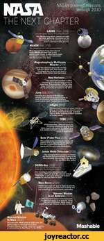 NASAs planned missions through 2030 THE NEXT CHÄPTER LADEE (Sept. 2013) Lunar Atmosphere and Dust Environment Explorer This.160iday-long robotic mission will orbit thembon, gathering information on the I ~Y\'m • lunar atmosphere to will help scientists 1 YVç^ better understand other planets.