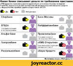 Какие банки списывают деньги по требованию приставов «РБК Деньги» спросили у десяти крупнейших розничных банков, по версии Frank RG, подписали ли они соглашение об автоматическом списании средств с Федеральной службой судебных приставов (ФССП) t» i> Нет Нет данных Сбербанк * Банк Москвы •А ВТБ