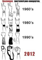 Эволюция зрителем рок-концертов. М «Л 1960'з 1980'з 1990'з 2012
