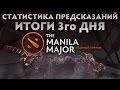 Статистика Предсказаний: Manila Major 2016 [Итоги 3го Дня],Gaming,dota 2,dota2,d2,d2ru,dota2 ru,dota2 vo,дота 2,дота,дота2,battle pass,compendium,предсказания,predictions,манила мажор,манильский мэйджор,Выиграй Battle Pass: http://dota2vo.ru/repost Make Right Predictions for DotA 2 compendium http:/