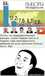 Путин, по предварительным данным, занял первое место в первом туре президентских выборов во всех регионах России. Фото: РБК