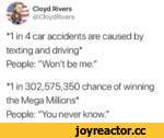 """Cloyd Rivers @CloydRivers *1 in 4 car accidents are caused by texting and driving* People: """"Won't be me."""" *1 in 302,575,350 chance of winning the Mega Millions* People: """"You never know."""""""