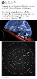 Elon Musk News (Ru) @Elon_Musk_News Текущее местоположение Стармэна (между орбитой Марса и Поясом астероидов). Напомним, запуск Стармэна в Tesla Roadster Илона Маска в качестве тестовой полезной нагрузки для Falcon Heavy произошёл 6 февраля Ч^ 5:26 - 3 нояб. 2018 г.