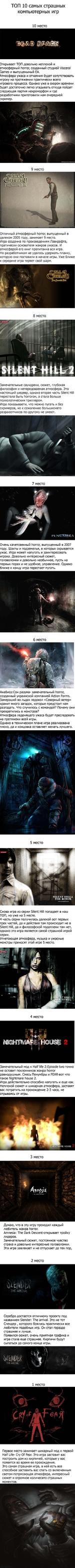 I ТОП 10 самых страшных компьютерных игр ________________10место амечательные саундреки, сюжет, глубокая илософия и непередоваемая атмосфера. Это настоящий шедевр, однако вторая часть Silent Hill перестала быть horroroM, а стала больше психологическим триллером. Игра показываети, что можно пуга