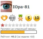 Ф  Юра-81 5 5 10 ********** Прогресс до следующей звезды: Рейтинг: 40.2 (за неделю -0.8)