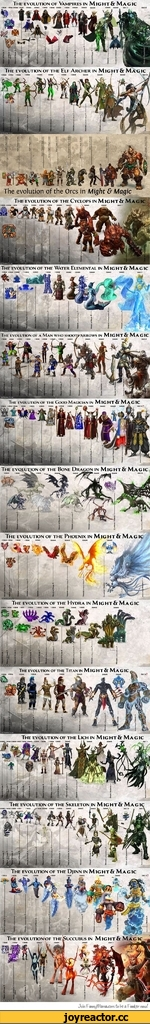 The evolution of the Ores in Might & Magic The evolution of the Cyclops in Might & Mag The evolution of a Man who shoots-arrows in MiG HT fir Ma G 1C The evolution of the Bone Dragon in Might& Magic The evolution of the Hydra inMight&Magic The evolution of the Djinn in Might&Magic IOOUIOOO1