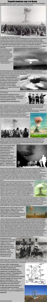 Тоцкий полигон: как это было 14 сентября 1954 года на Тоцком полигоне в Оренбургской области были проведены масштабные военные учения с применением атомной бомбы. 17 сентября 1954 года ТАСС сообщило: «В соответствии с планом научно-исследовательских и экспериментальных работ в последние дни в Сов